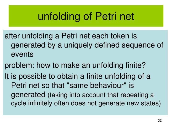 unfolding of Petri net