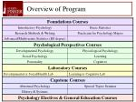 overview of program