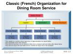 classic french organization for dining room service