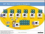 gif main control center in saragoza