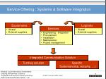 service offering systems software integration