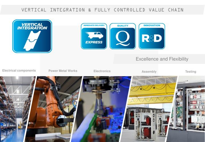 VERTICAL INTEGRATION & FULLY CONTROLLED VALUE CHAIN