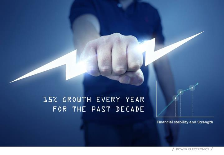 15% GROWTH EVERY YEAR FOR THE PAST DECADE
