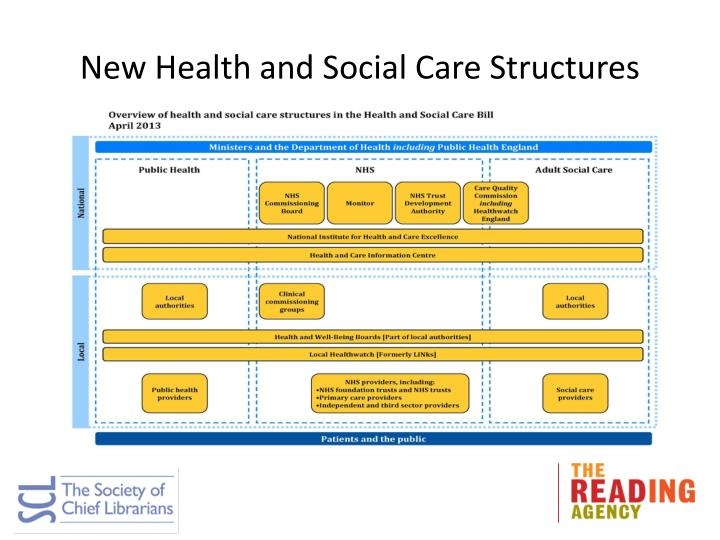 New Health and Social Care Structures