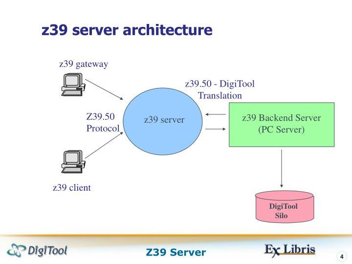 z39 server architecture