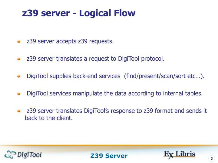 Z39 server logical flow