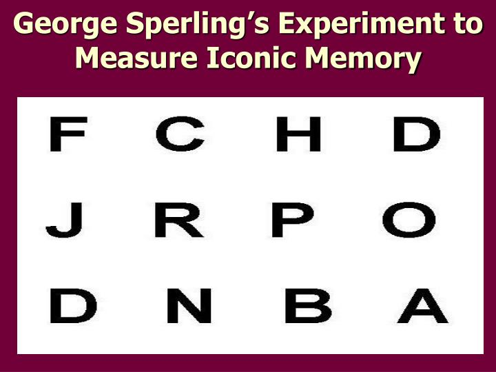 George Sperling's Experiment to Measure Iconic Memory