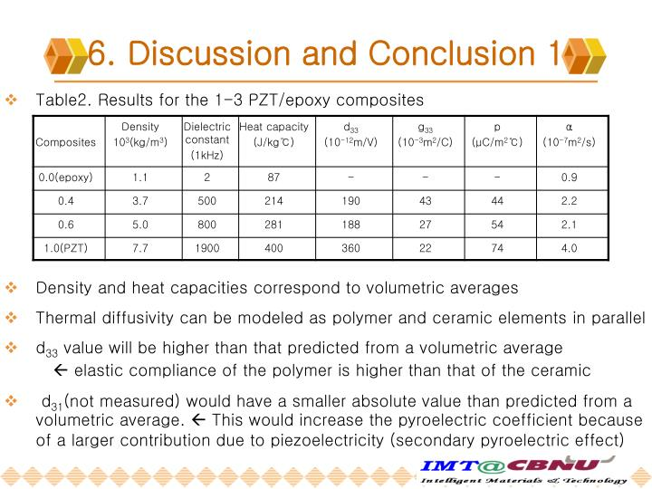 6. Discussion and Conclusion 1