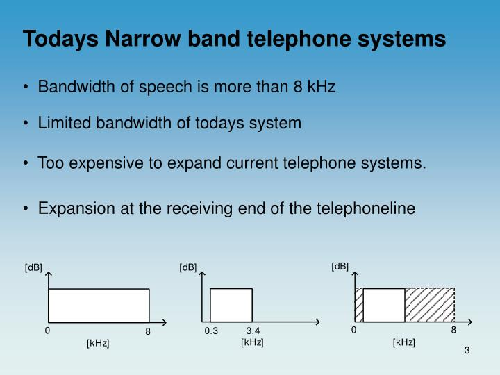 Todays Narrow band telephone systems