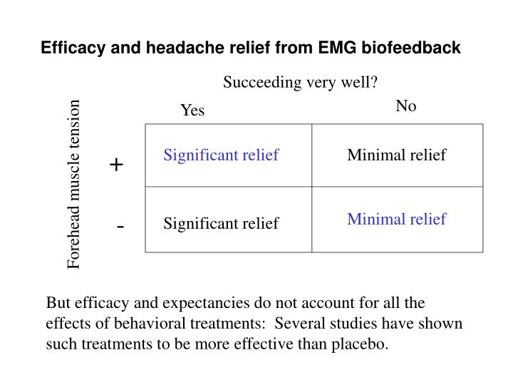 Efficacy and headache relief from EMG biofeedback