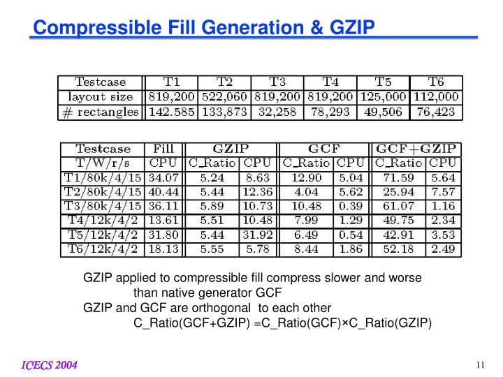 Compressible Fill Generation & GZIP