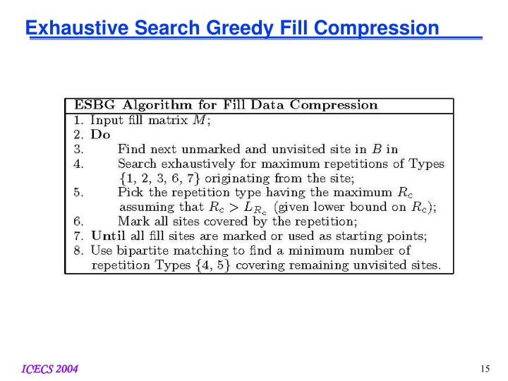 Exhaustive Search Greedy Fill Compression
