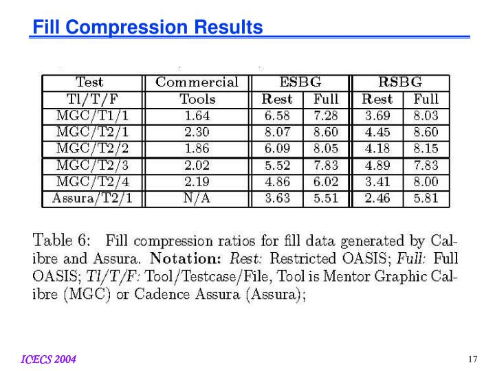 Fill Compression Results