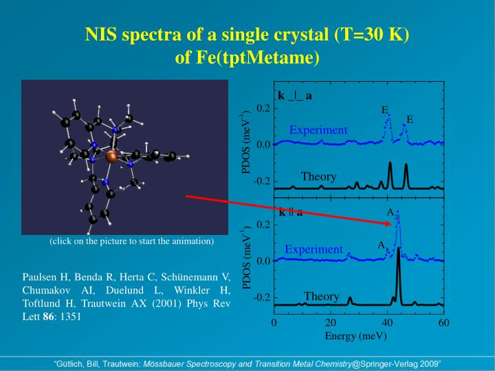 NIS spectra of a single crystal (T=30 K)