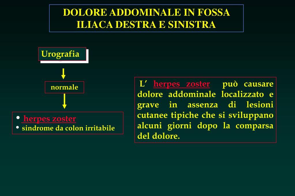 Dolore alla Coscia: Cos'è? Cause, Sintomi Associati, Diagnosi e Cura