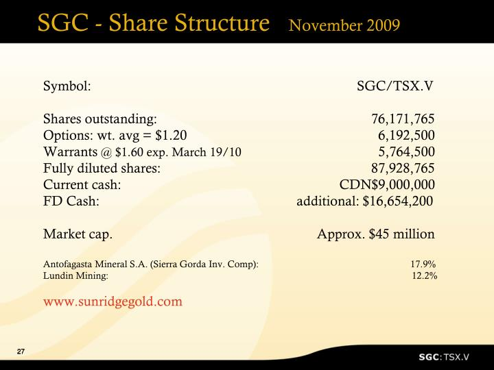 SGC - Share Structure