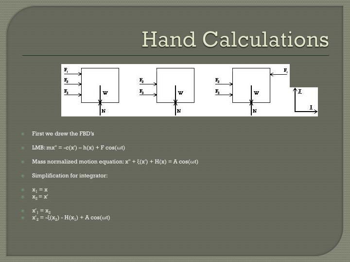 Hand calculations