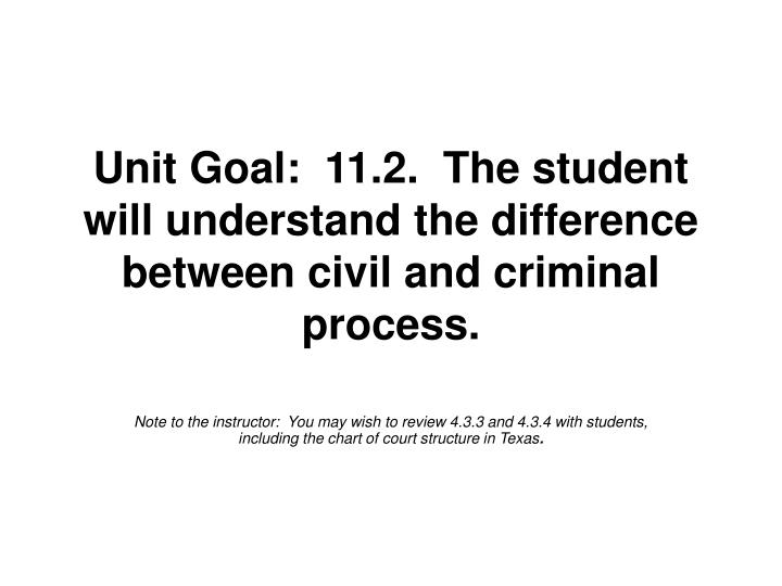 Unit Goal:  11.2.  The student will understand the difference between civil and criminal process.