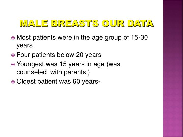Male breasts our data