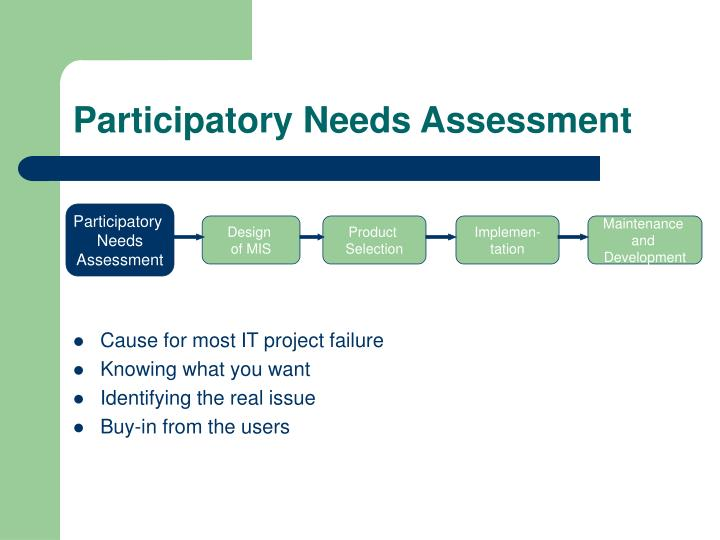 Participatory Needs Assessment