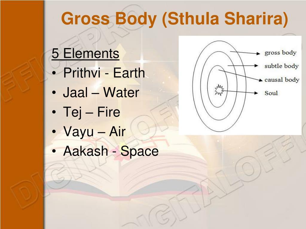 PPT - Yukti Group(Baal Gokul ) PowerPoint Presentation - ID:6583298