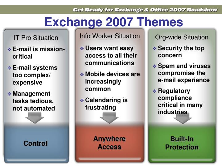 Exchange 2007 themes