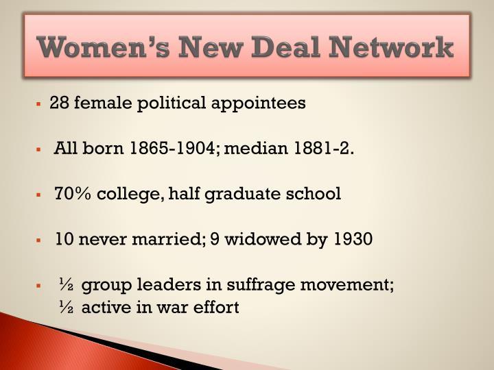 Women's New Deal Network