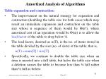 amortized analysis of algorithm s29