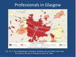 professionals in glasgow