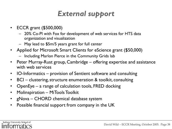 External support