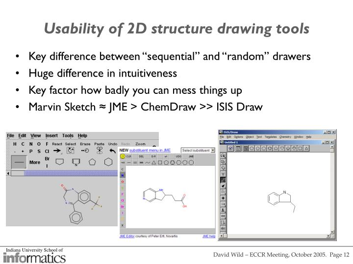 Usability of 2D structure drawing tools