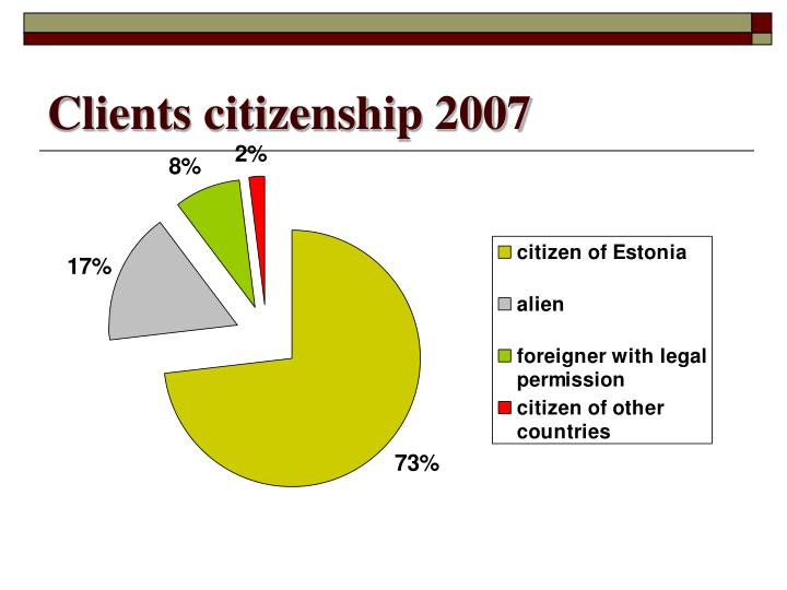 Clients citizenship