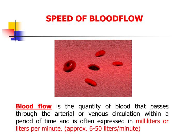 SPEED OF BLOODFLOW