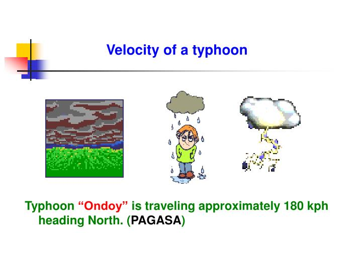 Velocity of a typhoon
