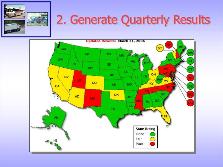 2. Generate Quarterly Results