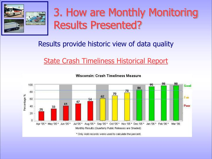 3. How are Monthly Monitoring Results Presented?