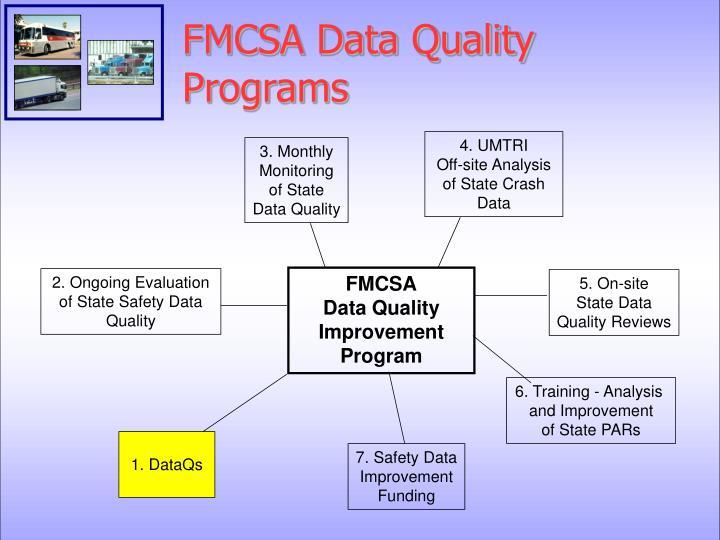 Fmcsa data quality programs