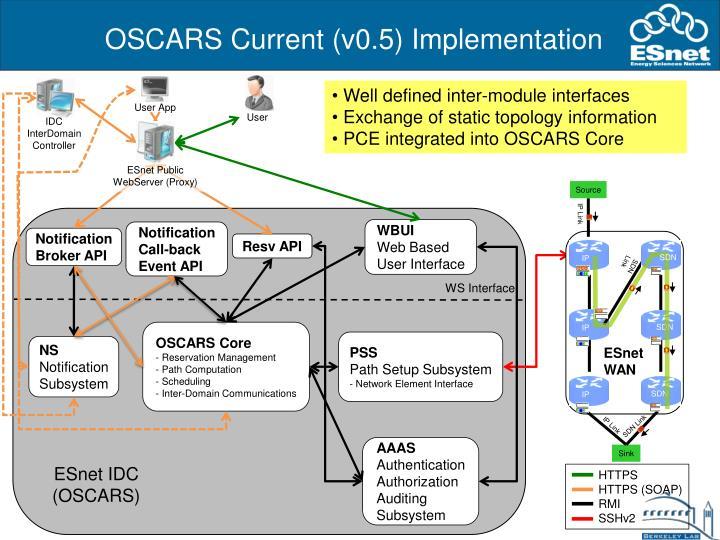 OSCARS Current (v0.5) Implementation