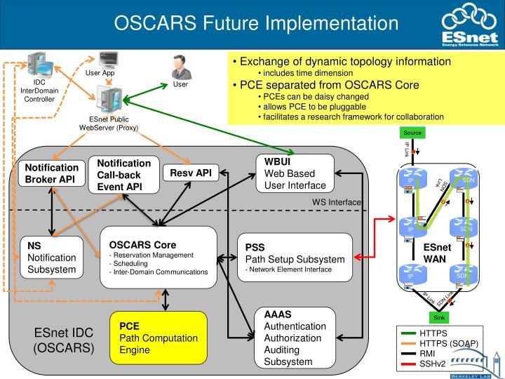 OSCARS Future Implementation
