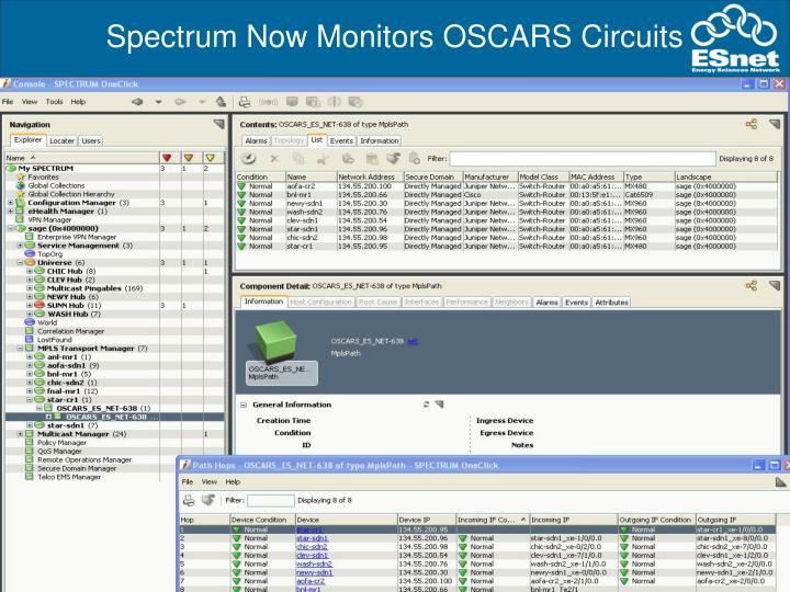 Spectrum Now Monitors OSCARS Circuits