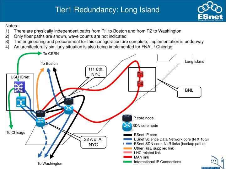 Tier1 Redundancy: Long Island