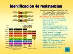 identificaci n de resistencias