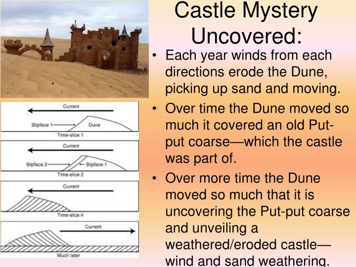 Castle Mystery Uncovered: