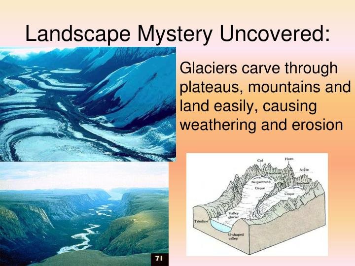 Landscape Mystery Uncovered: