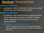elections terms to know