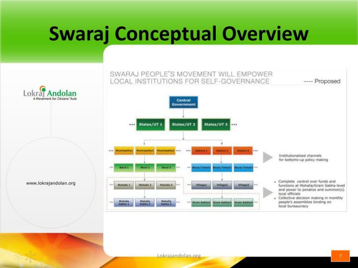 Swaraj Conceptual Overview