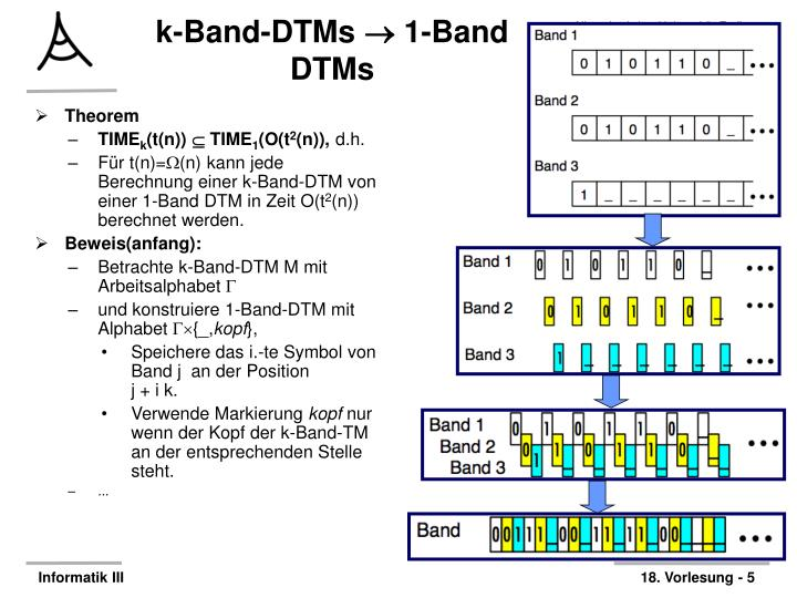 k-Band-DTMs