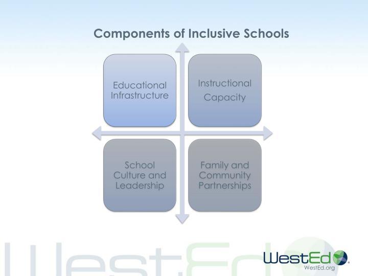 Components of Inclusive Schools