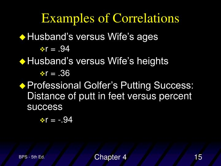 Examples of Correlations
