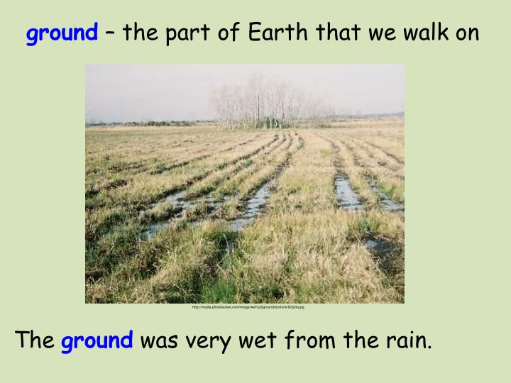 Ground the part of earth that we walk on